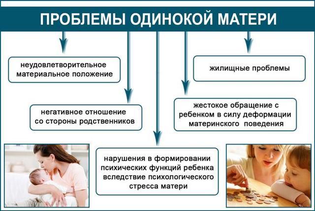 Права матери-одиночки по Трудовому кодексу в 2020 и в 2021 году: перечень и порядок предоставления