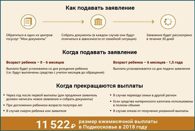 Громовские выплаты в 2020 и в 2021 году в Московской области: кому они положены и каков их размер