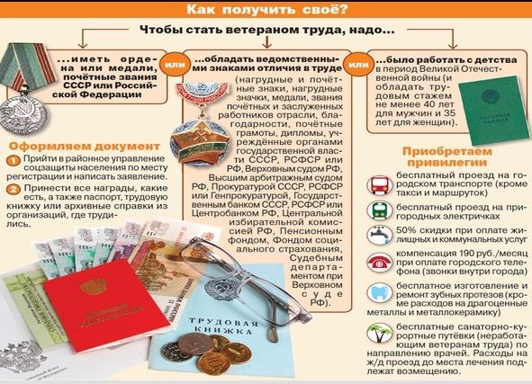 Ветеран труда: как в Москве получить в 2020 и в 2021 году удостоверение и звание